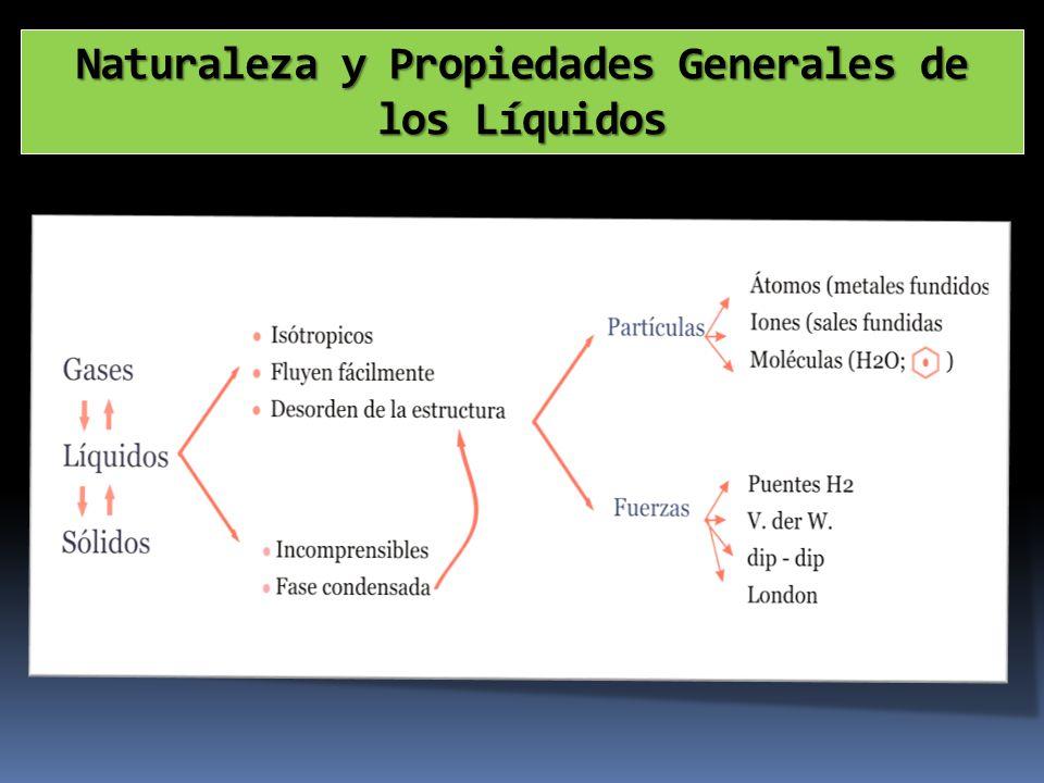 Líquido en líquido Factores que favorecen la solubilidad: T : Al variar la T, varía la solubilidad en diferentes direcciones en líquidos parcialmente miscibles.