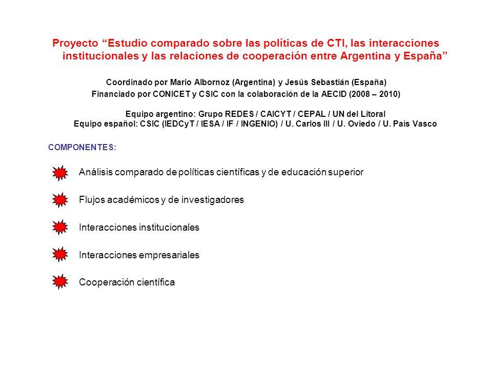 Proyecto Estudio comparado sobre las políticas de CTI, las interacciones institucionales y las relaciones de cooperación entre Argentina y España Coordinado por Mario Albornoz (Argentina) y Jesús Sebastián (España) Financiado por CONICET y CSIC con la colaboración de la AECID (2008 – 2010) Equipo argentino: Grupo REDES / CAICYT / CEPAL / UN del Litoral Equipo español: CSIC (IEDCyT / IESA / IF / INGENIO) / U.