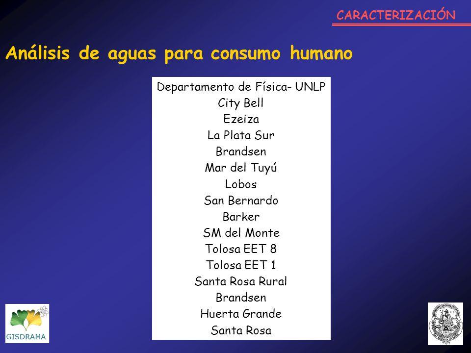 Análisis de aguas para consumo humano Departamento de Física- UNLP City Bell Ezeiza La Plata Sur Brandsen Mar del Tuyú Lobos San Bernardo Barker SM de