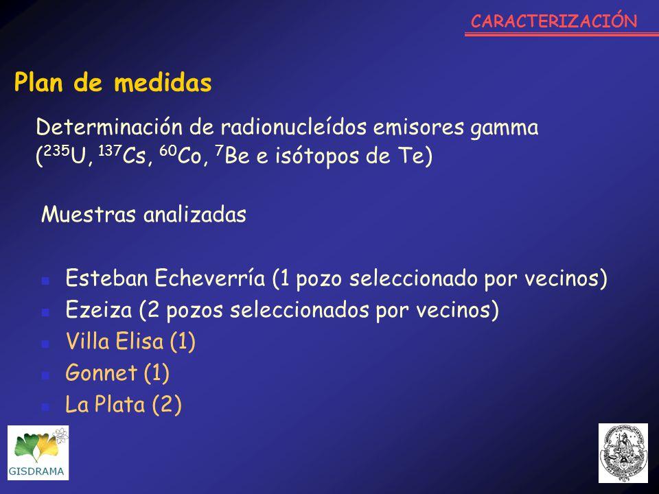 Determinación de radionucleídos emisores gamma ( 235 U, 137 Cs, 60 Co, 7 Be e isótopos de Te) Plan de medidas Muestras analizadas Esteban Echeverría (