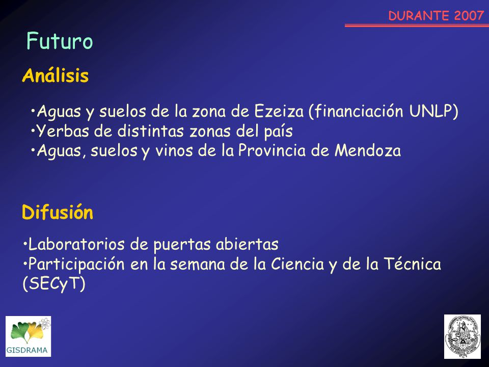 Aguas y suelos de la zona de Ezeiza (financiación UNLP) Yerbas de distintas zonas del país Aguas, suelos y vinos de la Provincia de Mendoza Análisis D
