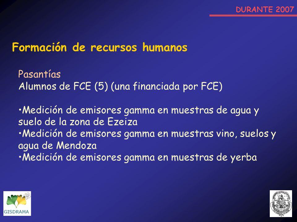 Pasantías Alumnos de FCE (5) (una financiada por FCE) Medición de emisores gamma en muestras de agua y suelo de la zona de Ezeiza Medición de emisores