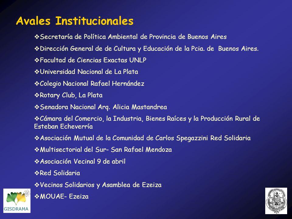 Avales Institucionales Secretaría de Política Ambiental de Provincia de Buenos Aires Dirección General de de Cultura y Educación de la Pcia. de Buenos
