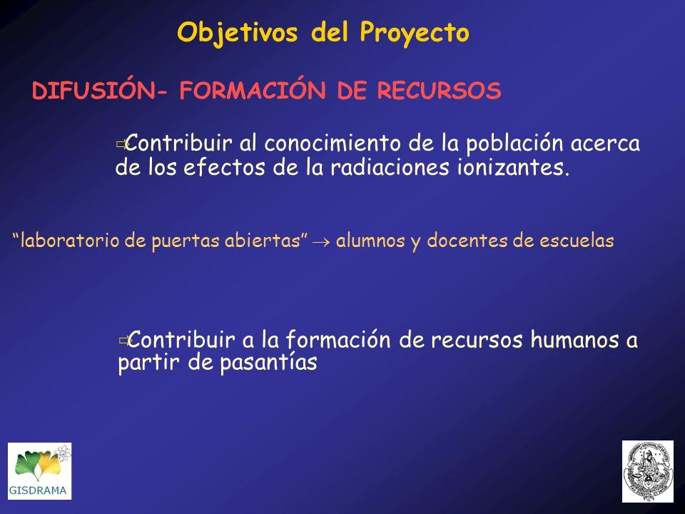Objetivos del Proyecto Contribuir al conocimiento de la población acerca de los efectos de la radiaciones ionizantes. DIFUSIÓN- FORMACIÓN DE RECURSOS