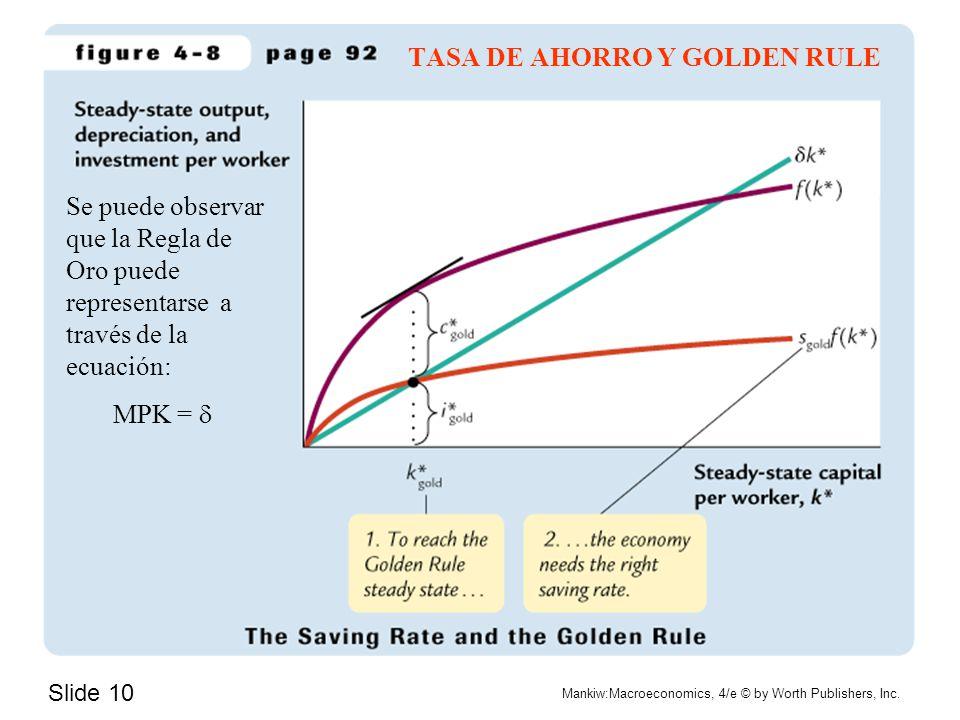 Slide 10 Mankiw:Macroeconomics, 4/e © by Worth Publishers, Inc.