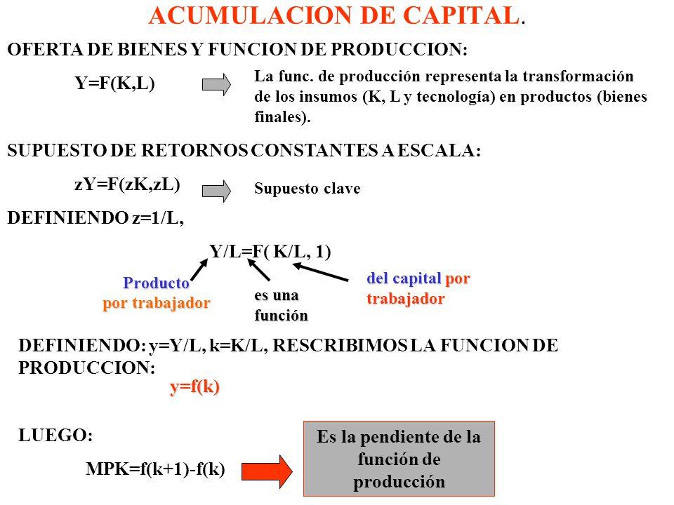 Slide 16 Mankiw:Macroeconomics, 4/e © by Worth Publishers, Inc. CRECIMIENTO E INGRESO