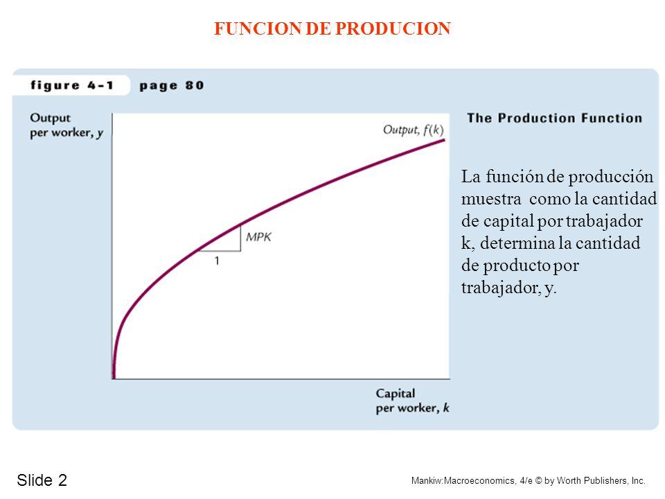 Slide 2 Mankiw:Macroeconomics, 4/e © by Worth Publishers, Inc.