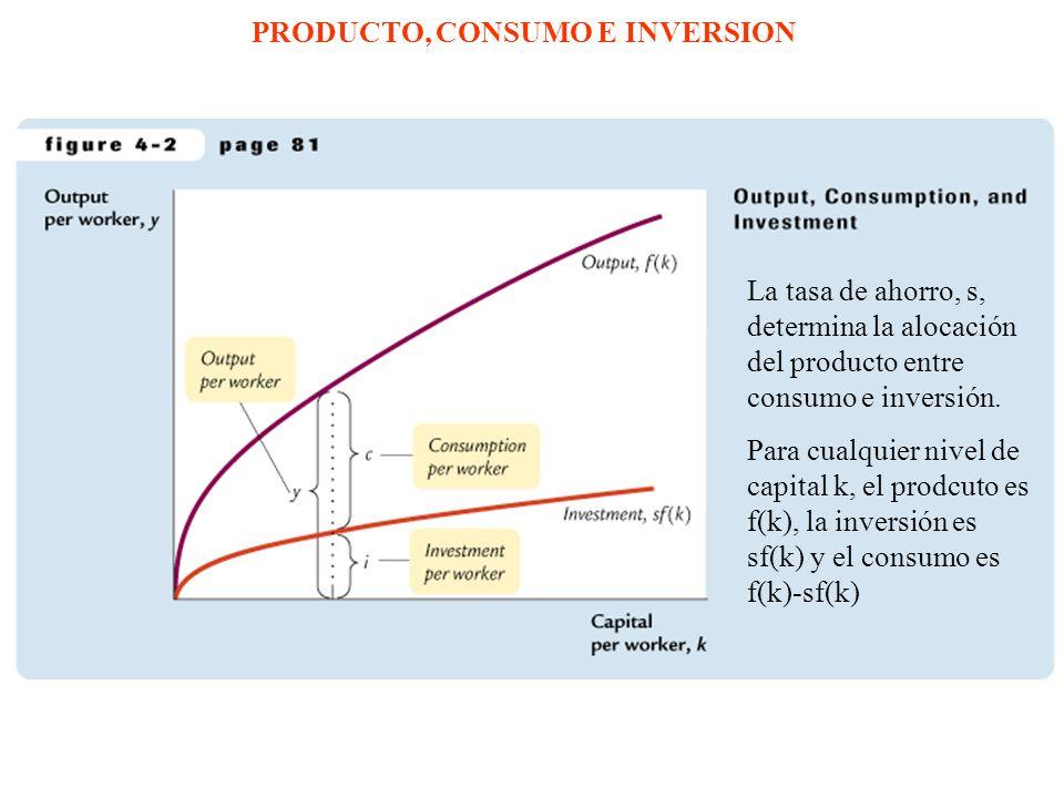 Slide 11 Mankiw:Macroeconomics, 4/e © by Worth Publishers, Inc. EJEMPLO.