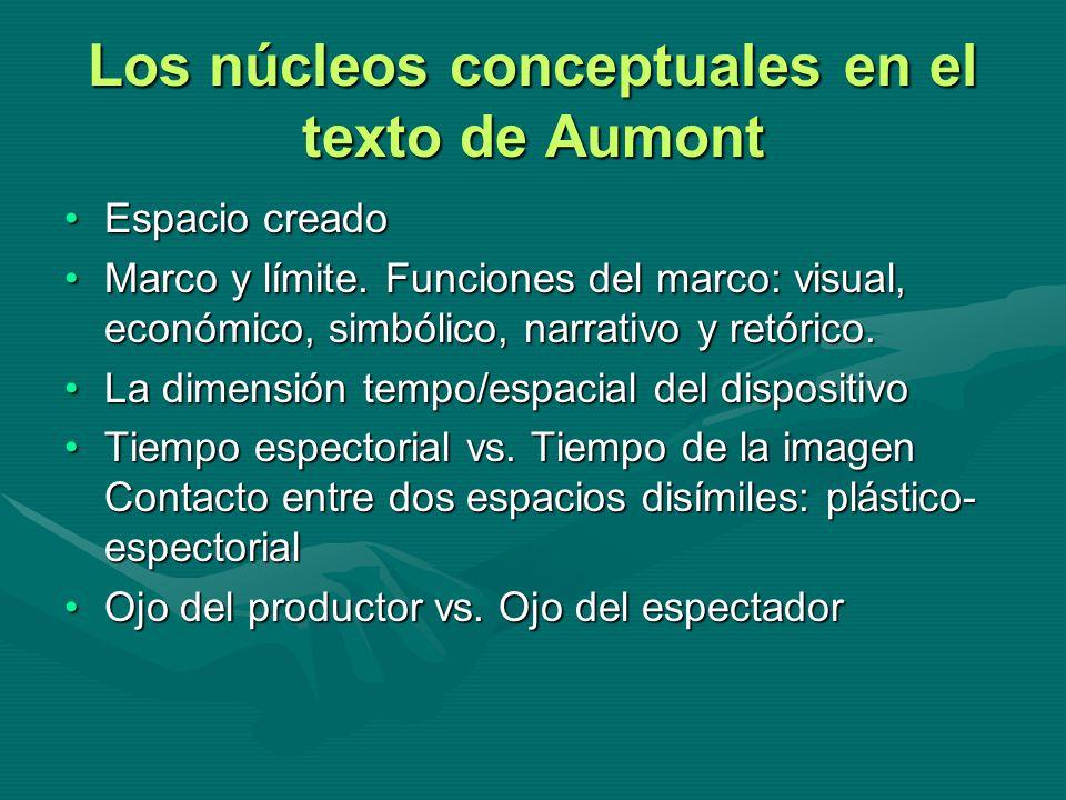 Los núcleos conceptuales en el texto de Aumont Espacio creadoEspacio creado Marco y límite. Funciones del marco: visual, económico, simbólico, narrati