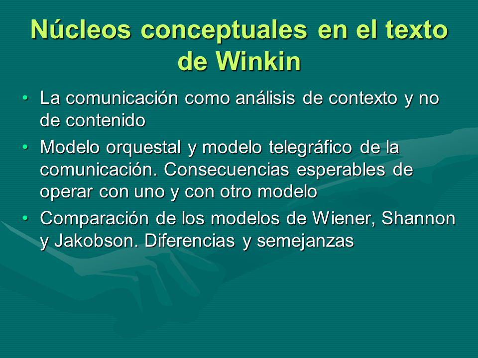 Núcleos conceptuales en el texto de Winkin La comunicación como análisis de contexto y no de contenidoLa comunicación como análisis de contexto y no d