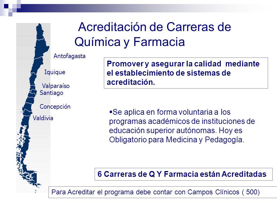 Santiago Concepción Valdivia Valparaíso Iquique Antofagasta Acreditación de Carreras de Química y Farmacia Promover y asegurar la calidad mediante el