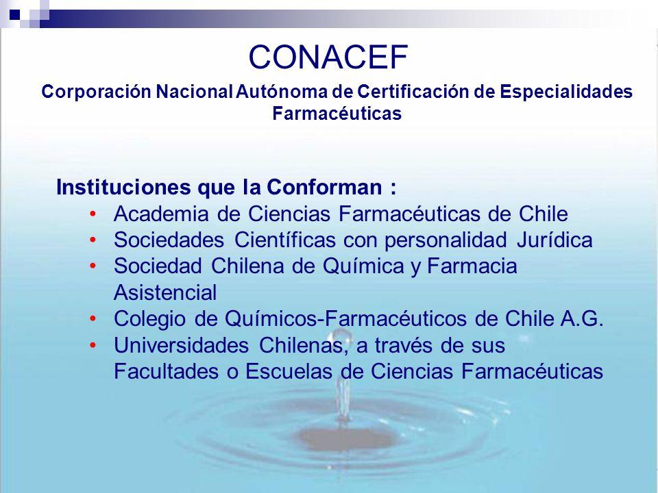 CONACEF Corporación Nacional Autónoma de Certificación de Especialidades Farmacéuticas Instituciones que la Conforman : Academia de Ciencias Farmacéut