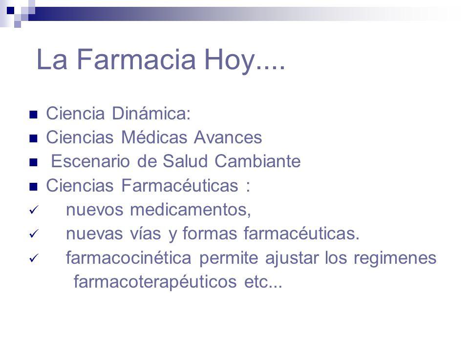 La Farmacia Hoy.... Ciencia Dinámica: Ciencias Médicas Avances Escenario de Salud Cambiante Ciencias Farmacéuticas : nuevos medicamentos, nuevas vías