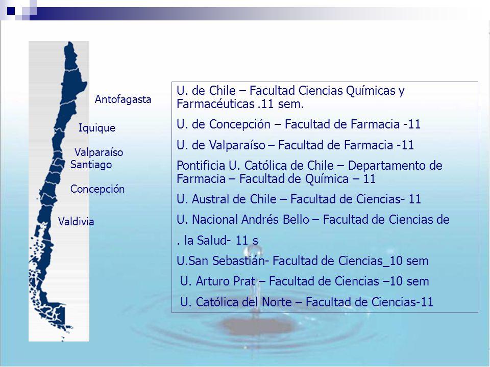 Santiago Concepción Valdivia Valparaíso Iquique Antofagasta U. de Chile – Facultad Ciencias Químicas y Farmacéuticas.11 sem. U. de Concepción – Facult