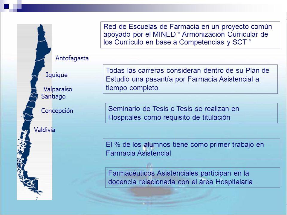 Santiago Concepción Valdivia Valparaíso Iquique Antofagasta Red de Escuelas de Farmacia en un proyecto común apoyado por el MINED Armonización Curricu