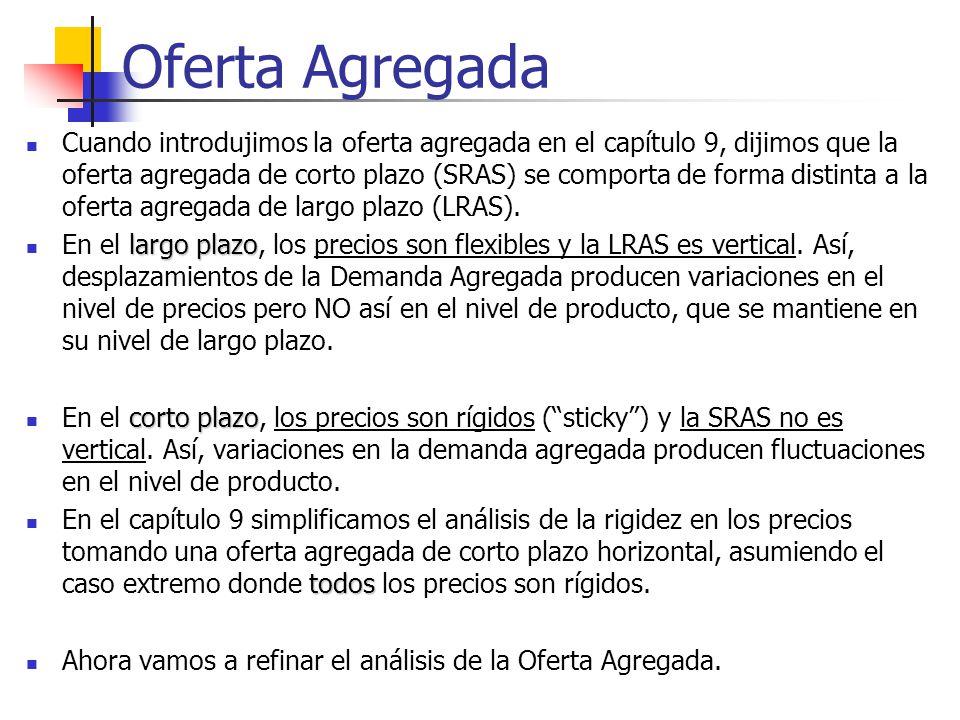 Oferta Agregada Cuando introdujimos la oferta agregada en el capítulo 9, dijimos que la oferta agregada de corto plazo (SRAS) se comporta de forma dis
