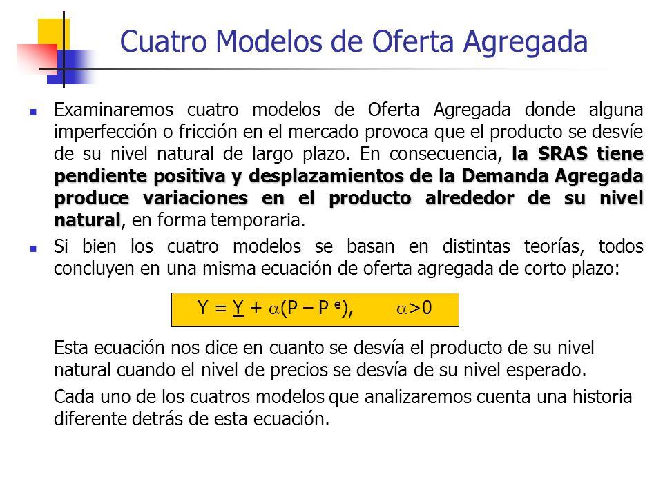 Cuatro Modelos de Oferta Agregada la SRAS tiene pendiente positiva y desplazamientos de la Demanda Agregada produce variaciones en el producto alreded