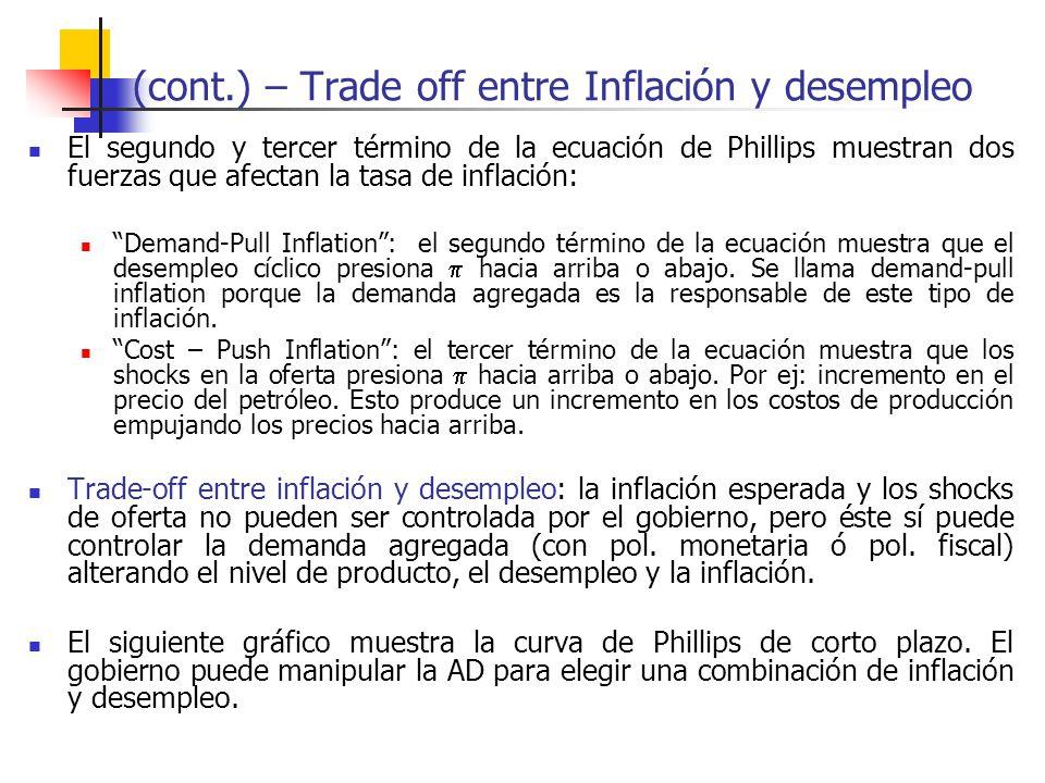 (cont.) – Trade off entre Inflación y desempleo El segundo y tercer término de la ecuación de Phillips muestran dos fuerzas que afectan la tasa de inf