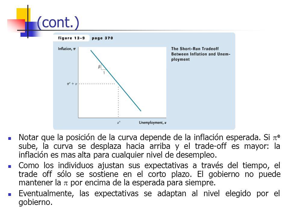 (cont.) Notar que la posición de la curva depende de la inflación esperada. Si e sube, la curva se desplaza hacia arriba y el trade-off es mayor: la i