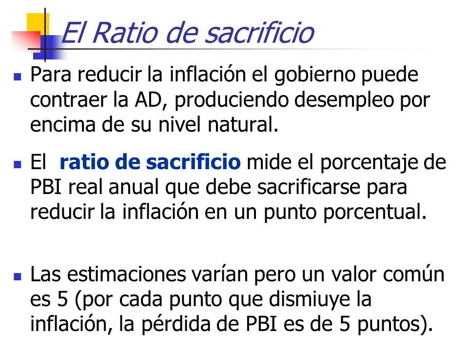El Ratio de sacrificio Para reducir la inflación el gobierno puede contraer la AD, produciendo desempleo por encima de su nivel natural. El ratio de s
