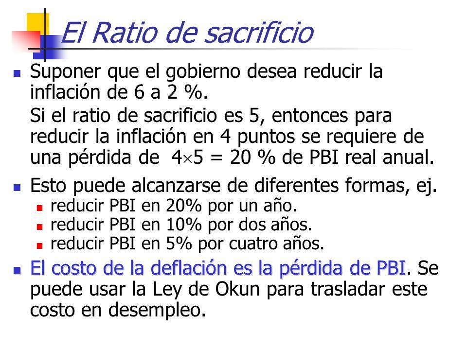 El Ratio de sacrificio Suponer que el gobierno desea reducir la inflación de 6 a 2 %. Si el ratio de sacrificio es 5, entonces para reducir la inflaci