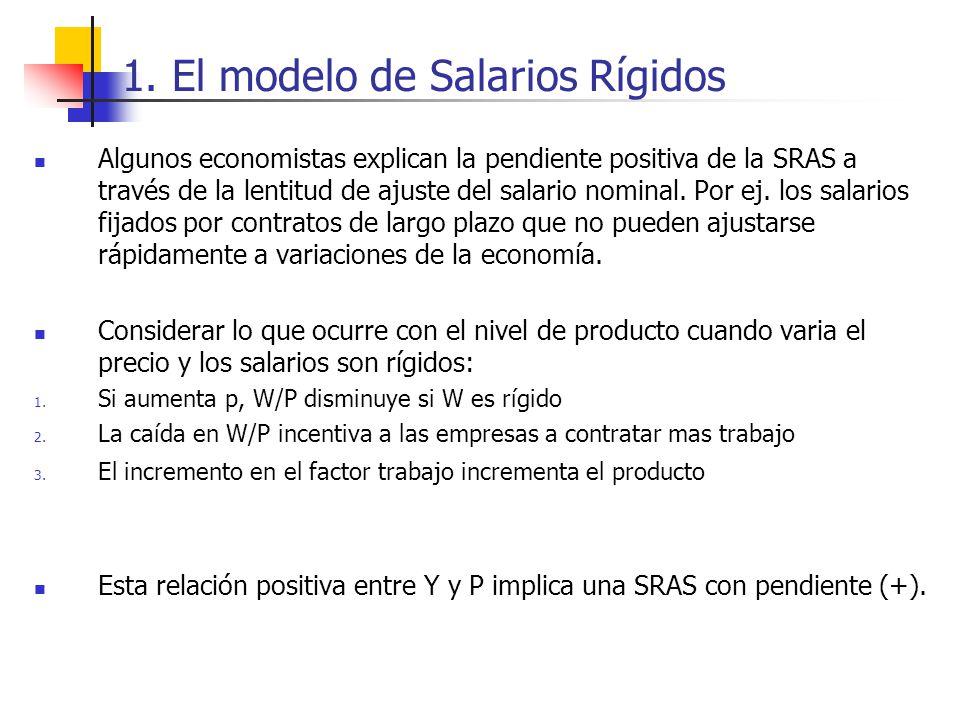 1. El modelo de Salarios Rígidos Algunos economistas explican la pendiente positiva de la SRAS a través de la lentitud de ajuste del salario nominal.
