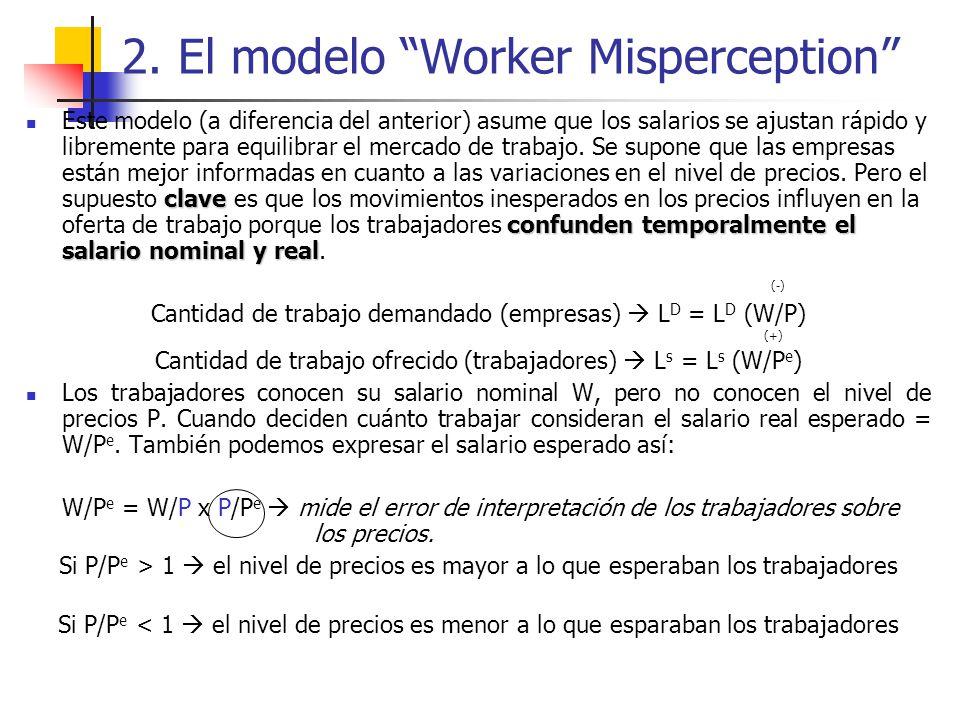 (cont.) Determinación de la Oferta de trabajo (reemplazamos el resultado anterior en la oferta de trabajo): y L s = L s [ (W/P) x (P/P e )] la cantidad de trabajo ofrecida depende del salario real y del error de interpretación de los trabajadores.
