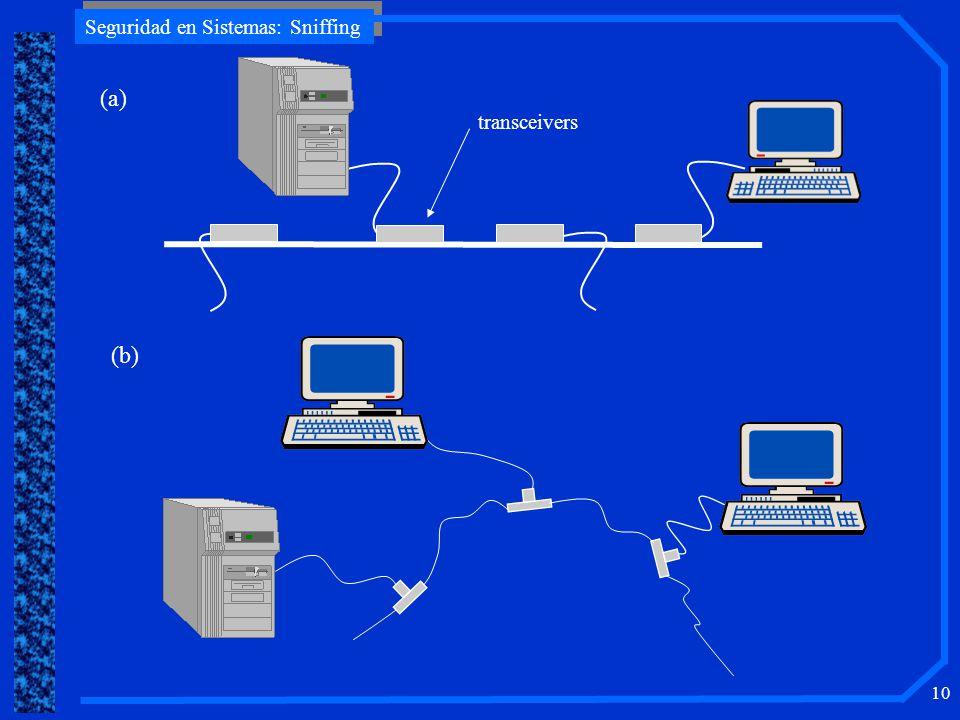 Seguridad en Sistemas: Sniffing 10 (a) (b) transceivers