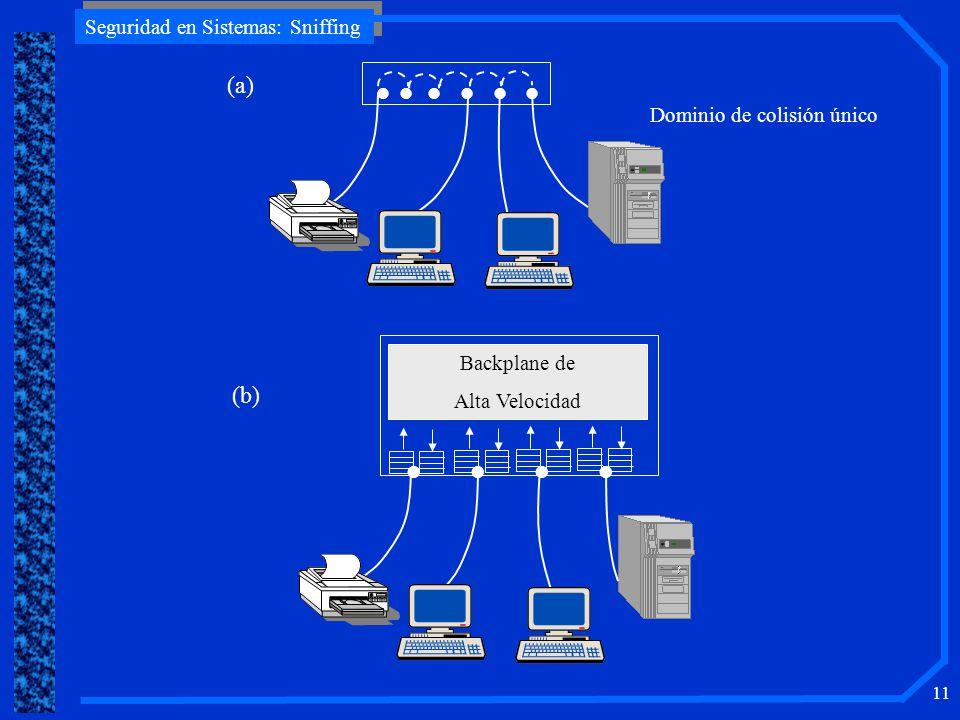 Seguridad en Sistemas: Sniffing 11 (a) (b) Backplane de Alta Velocidad Dominio de colisión único
