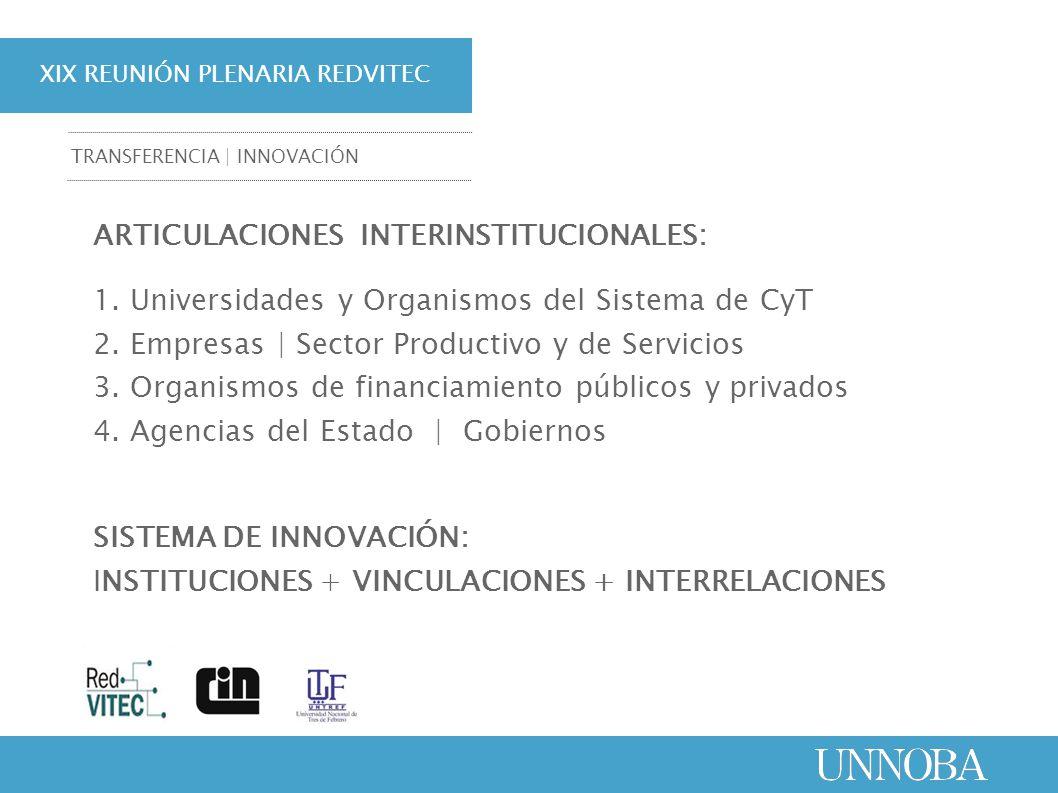XIX REUNIÓN PLENARIA REDVITEC TRANSFERENCIA | INNOVACIÓN ARTICULACIONES INTERINSTITUCIONALES: 1. Universidades y Organismos del Sistema de CyT 2. Empr