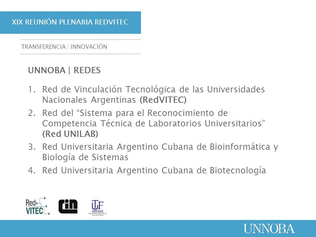 XIX REUNIÓN PLENARIA REDVITEC TRANSFERENCIA | INNOVACIÓN UNNOBA | REDES 1.Red de Vinculación Tecnológica de las Universidades Nacionales Argentinas (R