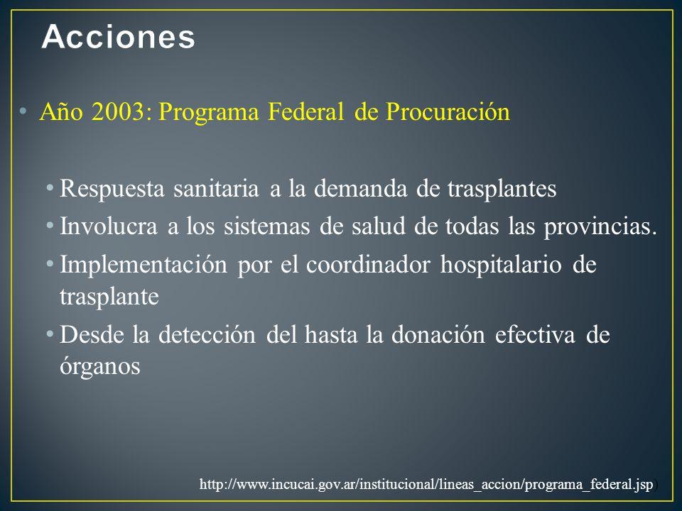 Año 2003: Programa Federal de Procuración Respuesta sanitaria a la demanda de trasplantes Involucra a los sistemas de salud de todas las provincias.