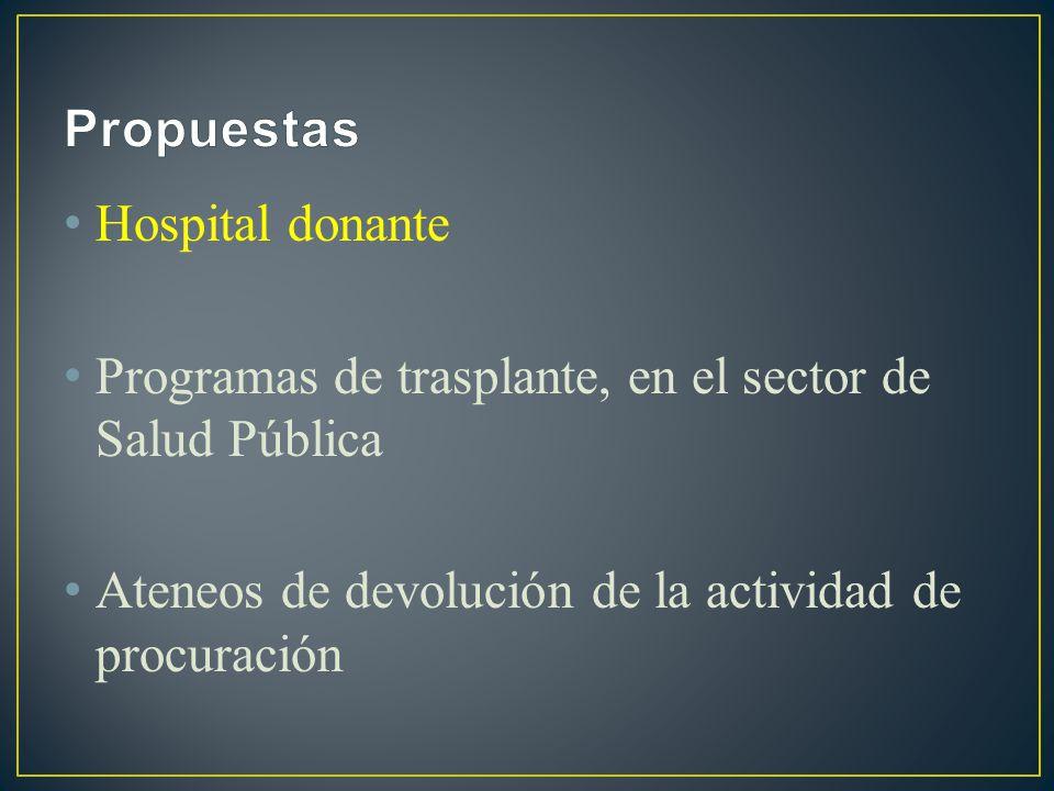Hospital donante Programas de trasplante, en el sector de Salud Pública Ateneos de devolución de la actividad de procuración