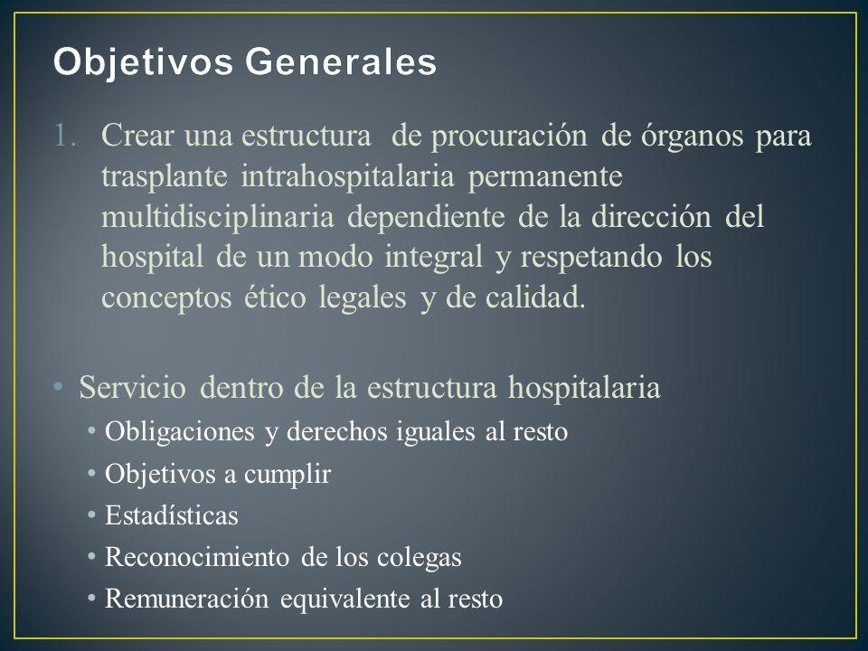 1.Crear una estructura de procuración de órganos para trasplante intrahospitalaria permanente multidisciplinaria dependiente de la dirección del hospital de un modo integral y respetando los conceptos ético legales y de calidad.