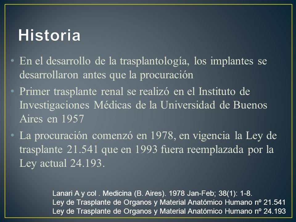 En el desarrollo de la trasplantología, los implantes se desarrollaron antes que la procuración Primer trasplante renal se realizó en el Instituto de