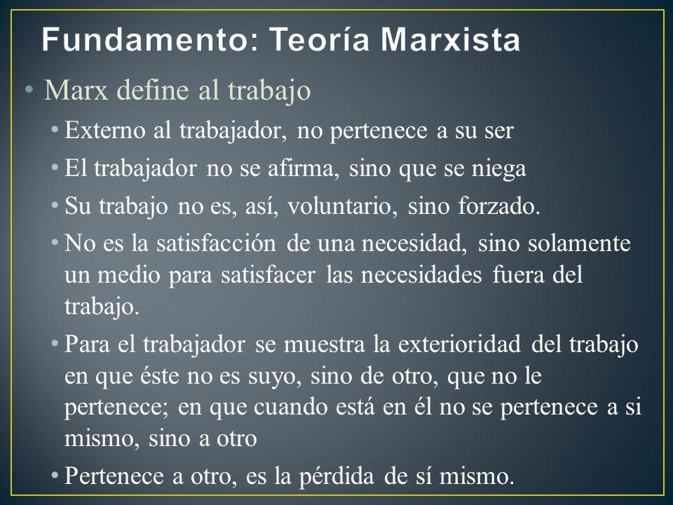 Marx define al trabajo Externo al trabajador, no pertenece a su ser El trabajador no se afirma, sino que se niega Su trabajo no es, así, voluntario, sino forzado.