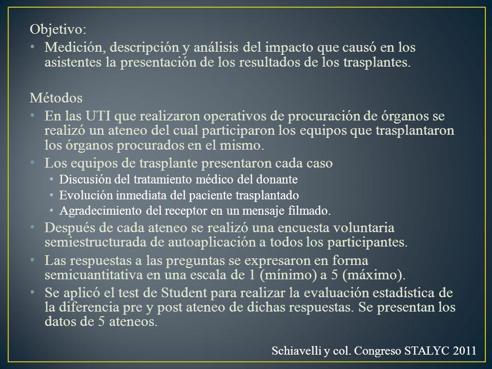 Objetivo: Medición, descripción y análisis del impacto que causó en los asistentes la presentación de los resultados de los trasplantes. Métodos En la