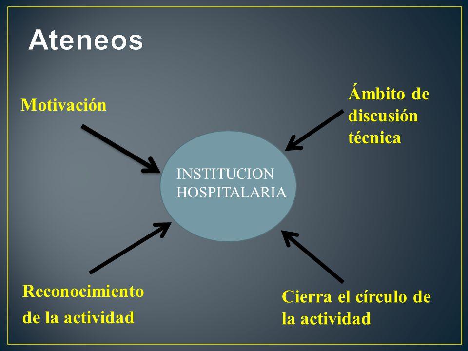 Reconocimiento de la actividad Motivación Ámbito de discusión técnica INSTITUCION HOSPITALARIA Cierra el círculo de la actividad