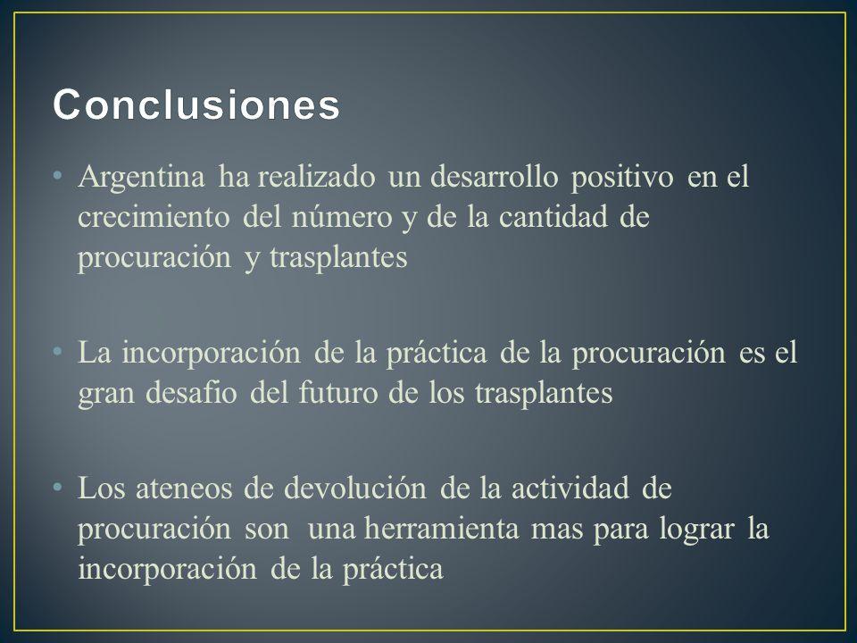 Argentina ha realizado un desarrollo positivo en el crecimiento del número y de la cantidad de procuración y trasplantes La incorporación de la práctica de la procuración es el gran desafio del futuro de los trasplantes Los ateneos de devolución de la actividad de procuración son una herramienta mas para lograr la incorporación de la práctica