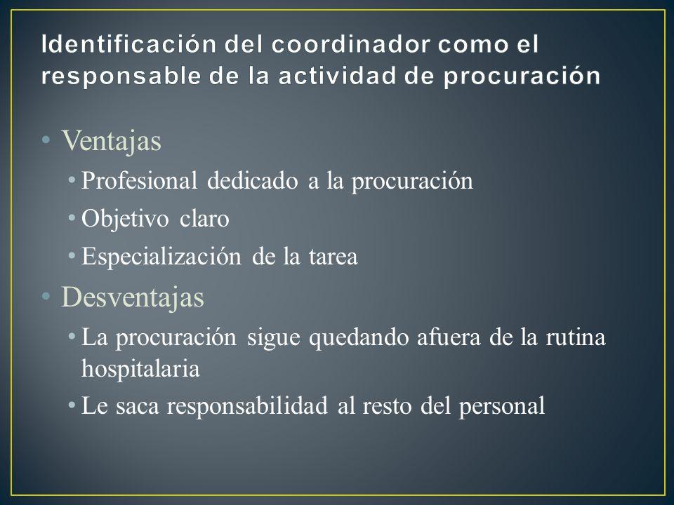 Ventajas Profesional dedicado a la procuración Objetivo claro Especialización de la tarea Desventajas La procuración sigue quedando afuera de la rutin