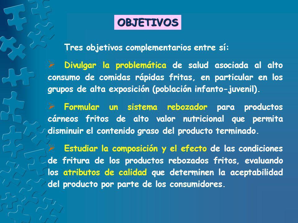 Divulgación de la problemática METODOLOGIA Confección de folletos A través de Internet (página web del CIDCA y de la Facultad)