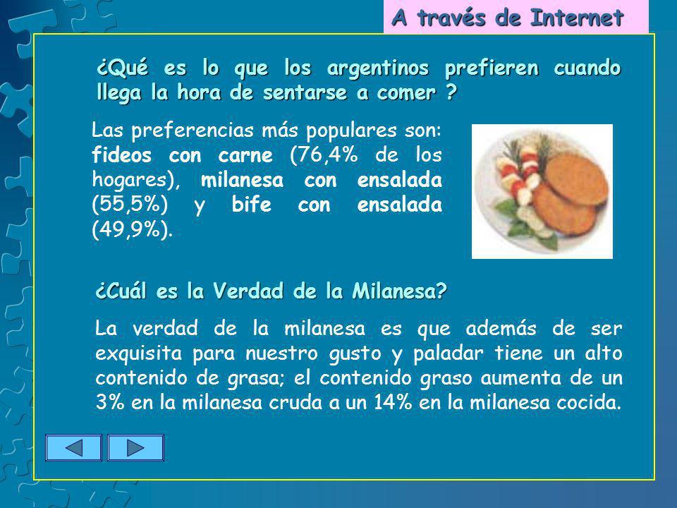 ¿Qué es lo que los argentinos prefieren cuando llega la hora de sentarse a comer ? Las preferencias más populares son: fideos con carne (76,4% de los