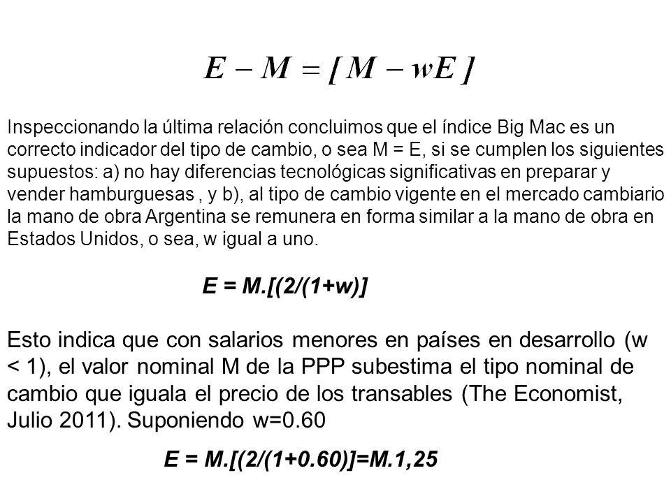 Inspeccionando la última relación concluimos que el índice Big Mac es un correcto indicador del tipo de cambio, o sea M = E, si se cumplen los siguientes supuestos: a) no hay diferencias tecnológicas significativas en preparar y vender hamburguesas, y b), al tipo de cambio vigente en el mercado cambiario la mano de obra Argentina se remunera en forma similar a la mano de obra en Estados Unidos, o sea, w igual a uno.