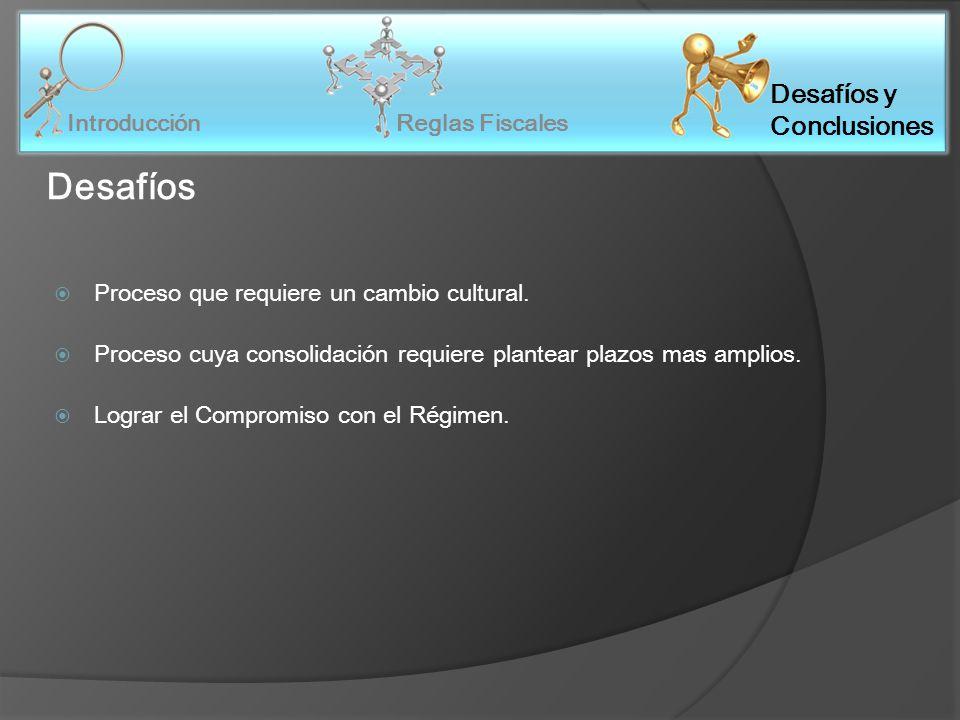 Reglas Fiscales Introducción Desafíos y Conclusiones Proceso que requiere un cambio cultural.