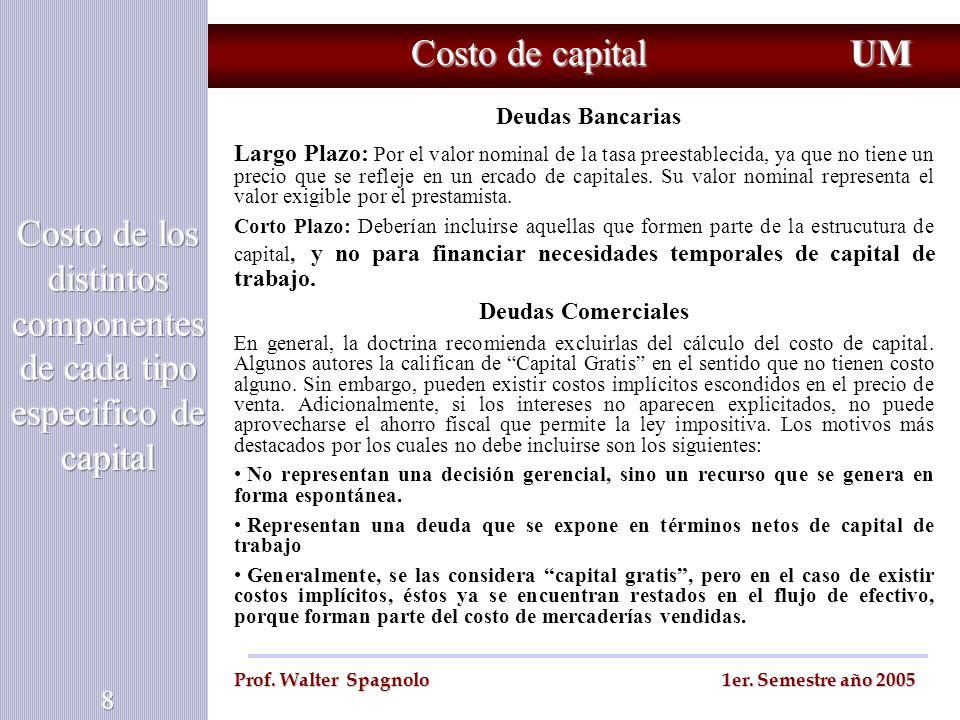 Costo de capital UM Prof. Walter Spagnolo 1er. Semestre año 2005 Deudas Bancarias Largo Plazo: Por el valor nominal de la tasa preestablecida, ya que