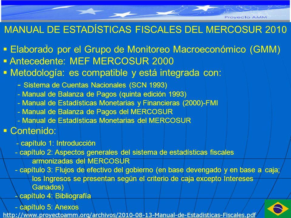 MANUAL DE ESTADÍSTICAS FISCALES DEL MERCOSUR 2010 Elaborado por el Grupo de Monitoreo Macroeconómico (GMM) Antecedente: MEF MERCOSUR 2000 Metodología: es compatible y está integrada con: - Sistema de Cuentas Nacionales (SCN 1993) - Manual de Balanza de Pagos (quinta edición 1993) - Manual de Estadísticas Monetarias y Financieras (2000)-FMI - Manual de Balanza de Pagos del MERCOSUR - Manual de Estadísticas Monetarias del MERCOSUR Contenido: - capítulo 1: Introducción - capítulo 2: Aspectos generales del sistema de estadísticas fiscales armonizadas del MERCOSUR - capítulo 3: Flujos de efectivo del gobierno (en base devengado y en base a caja; los Ingresos se presentan según el criterio de caja excepto Intereses Ganados) - capítulo 4: Bibliografía - capítulo 5: Anexos http://www.proyectoamm.org/archivos/2010-08-13-Manual-de-Estadisticas-Fiscales.pdf