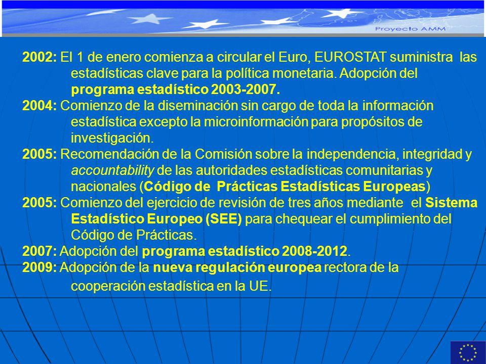2002: El 1 de enero comienza a circular el Euro, EUROSTAT suministra las estadísticas clave para la política monetaria.