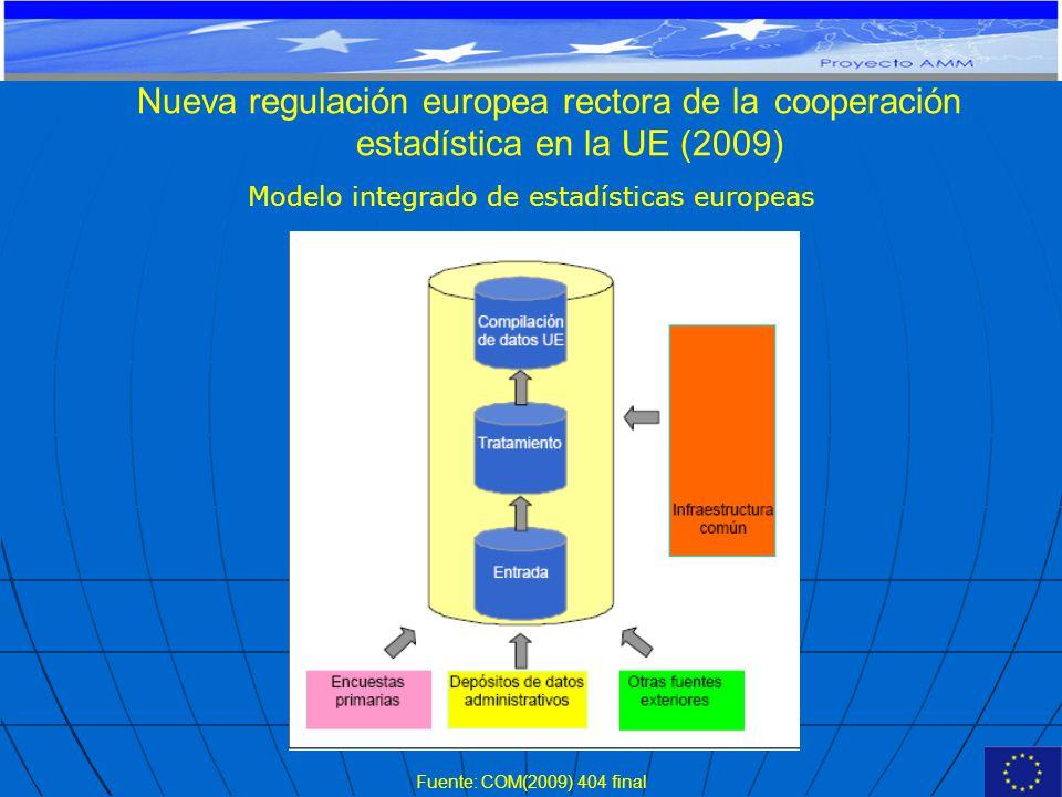 Nueva regulación europea rectora de la cooperación estadística en la UE (2009) Modelo integrado de estadísticas europeas Fuente: COM(2009) 404 final PROYECTO DE COOPERACIÓN TÉCNICA Y FINANCIERA CE-MERCOSUR: APOYO AL MONITOREO MACROECONÓMICO