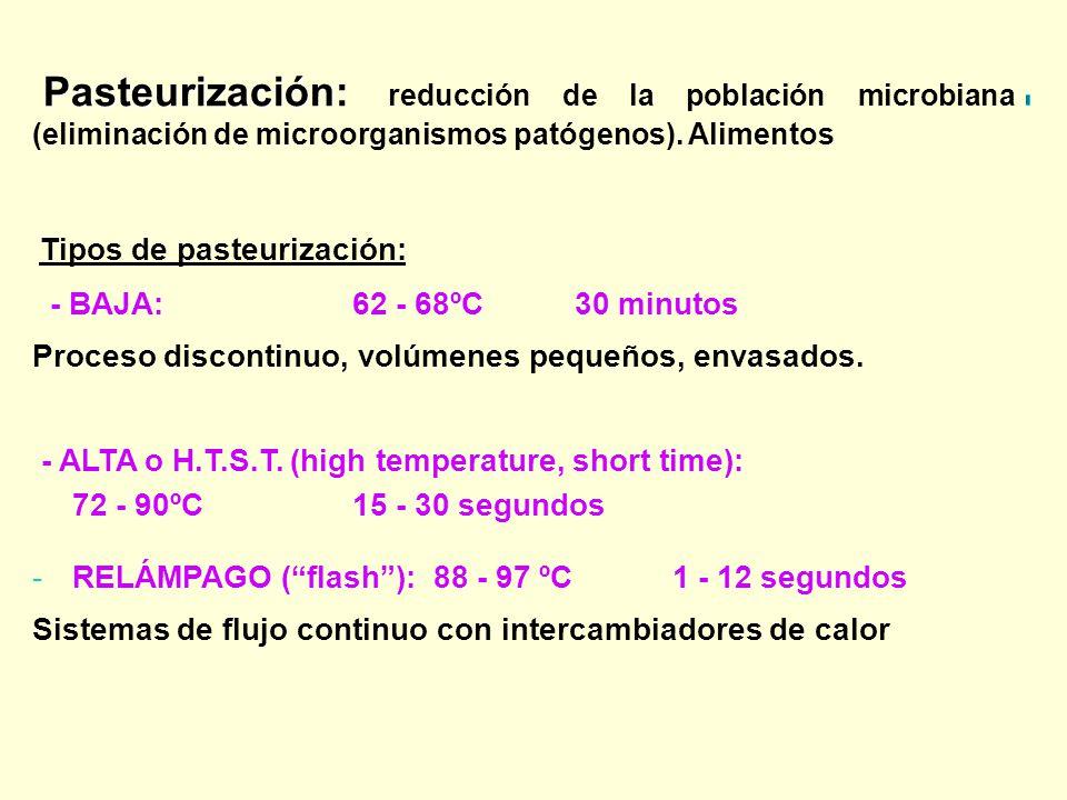 No se deben esterilizar en el autoclave: Sustancias que no se mezclan con el agua porque no pueden ser alcanzadas por el vapor sobreviviendo los micro