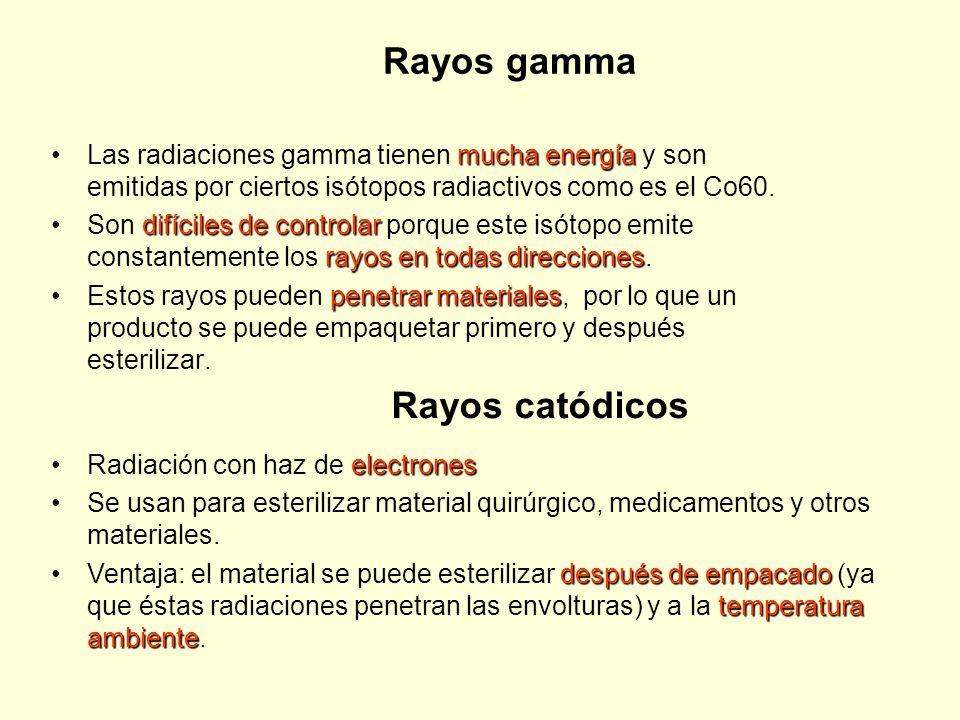 Radiaciones Radiaciones ionizantes –Rayos gamma –Rayos catódicos Radiaciones no ionizantes –Luz ultravioleta